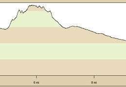 Black Tank Wash cinder cones hiking route elevation profile